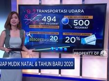 Diskon Hingga 40%, Siap Mudik Natal dan Tahun Baru 2020