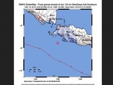 Sukabumi Diguncang Gempa Magnitudo 4,8