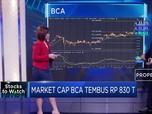 Analisis Kinerja BCA Yang Kembali Cetak All Time High