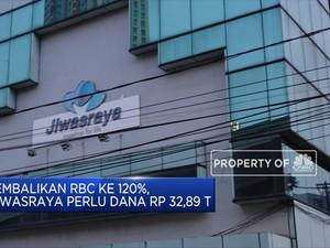 Kembalikan RBC ke 120%, Jiwasraya Perlu Dana Rp 32,89 T