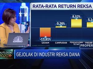 Dear Investor, Simak Hal ini Sebelum Investasi di Reksa Dana