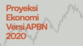 INFOGRAFIS: Proyeksi Ekonomi Versi APBN di 'Tahun Tikus'