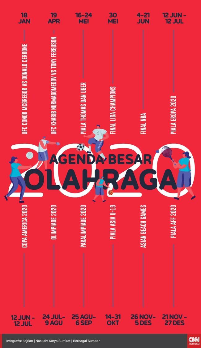 INFOGRAFIS: Agenda Besar Olahraga 2020
