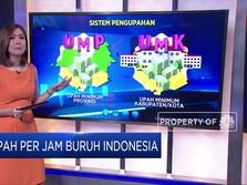 Upah Per Jam Buruh Indonesia