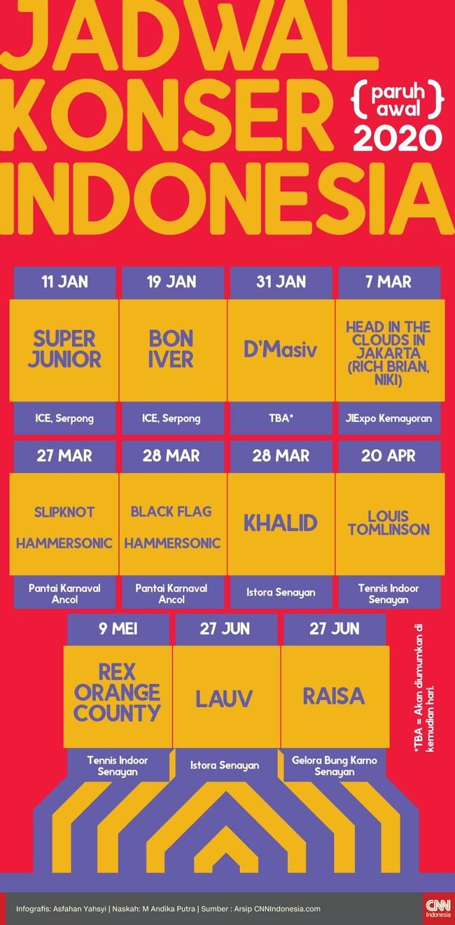 INFOGRAFIS: Jadwal Konser Indonesia Paruh Awal 2020