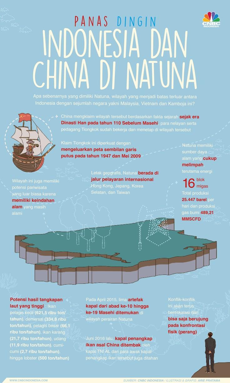 RI dan China kembali berseteru soal Natuna.