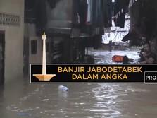 Banjir Jabodetabek Dalam Angka