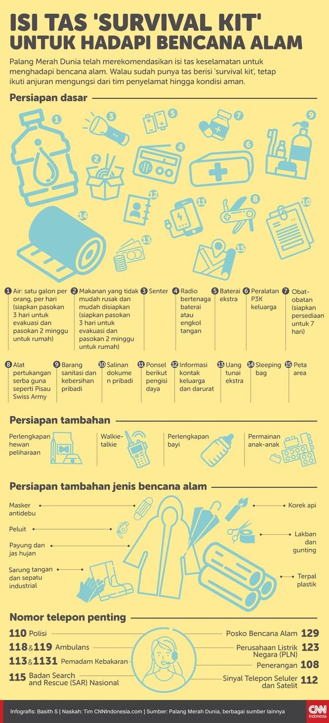 INFOGRAFIS: Isi Tas 'Survival Kit' untuk Hadapi Bencana Alam