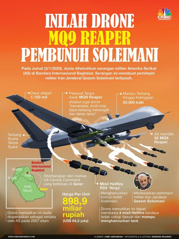 Militer AS menggunakan Drone MQ-9 Reaper dalam serangan militer di Irak yang membunuh petinggi militer Iran Qasem Soleimani. Seperti apa kecanggihan drone ini?