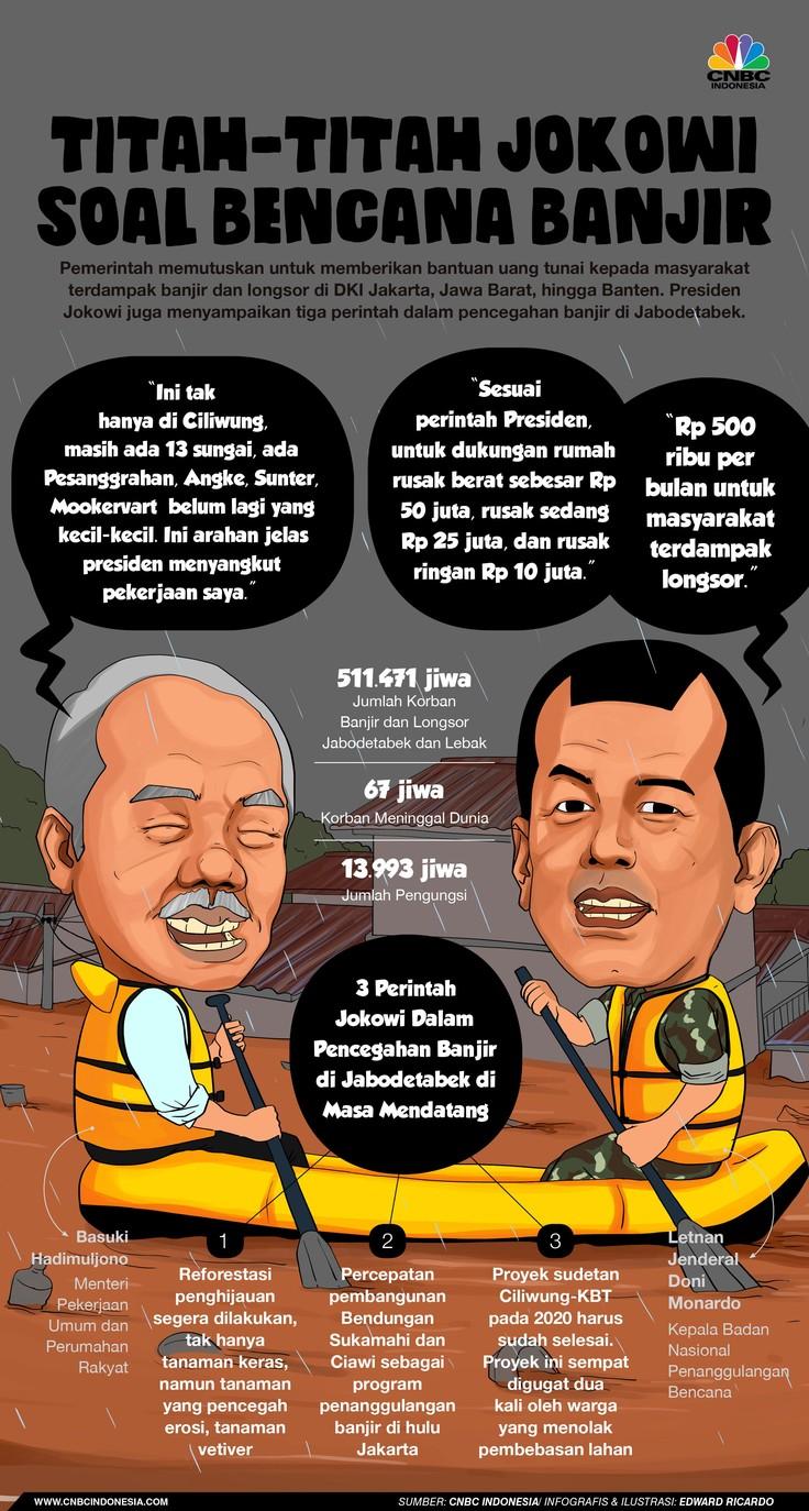 Presiden Jokowi memberikan arah kepada kepala daerah yang wilayahnya kena bencana banjir dan longsor.