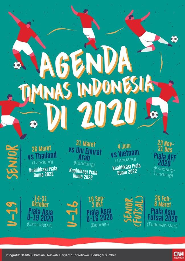 INFOGRAFIS: Agenda Timnas Indonesia di 2020