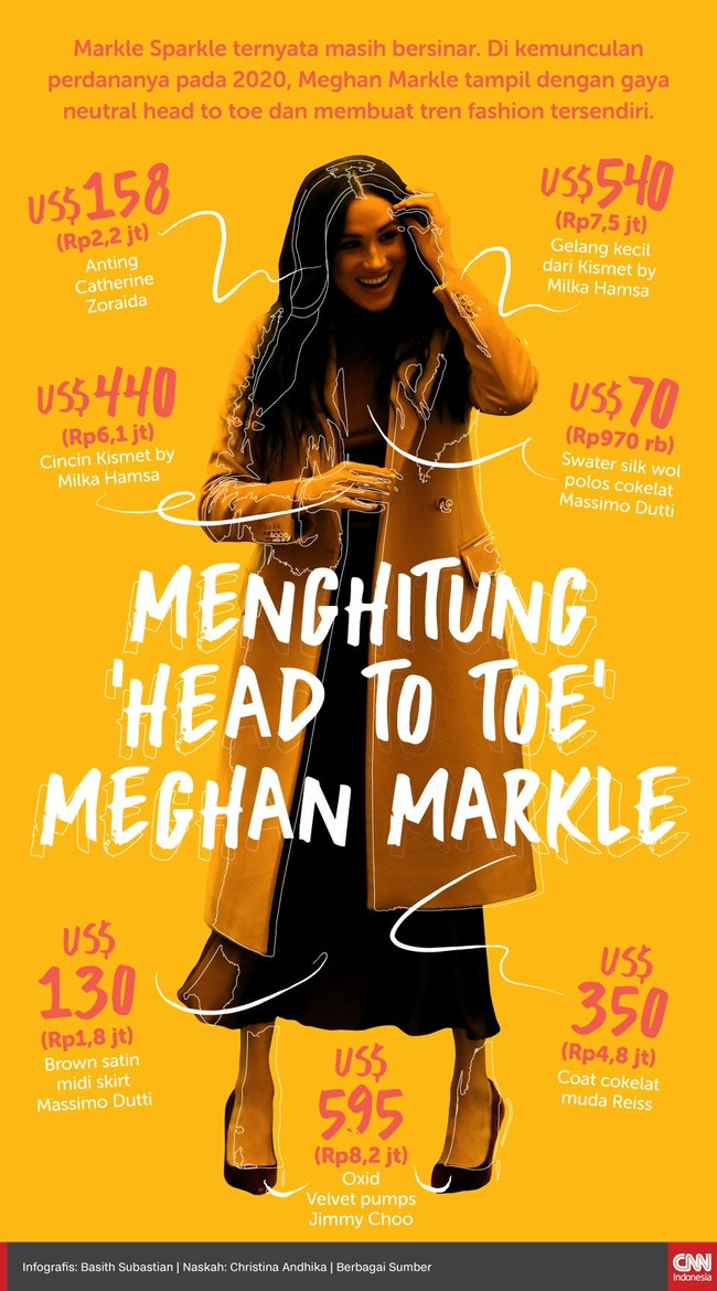 INFOGRAFIS: Menghitung Fashion 'Head to Toe' Meghan Markle