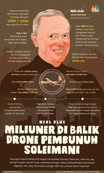 Neal Blue, Miliuner di Balik Drone Pembunuh Soleimani