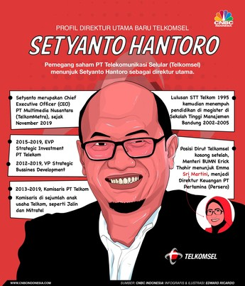 Ini Sosok Setyanto Hantoro, Bos Baru Telkomsel