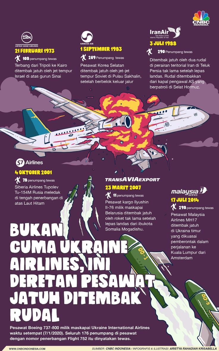 Tragedi Ukraine International Airlines bukan yang pertama kali terjadi di dunia.