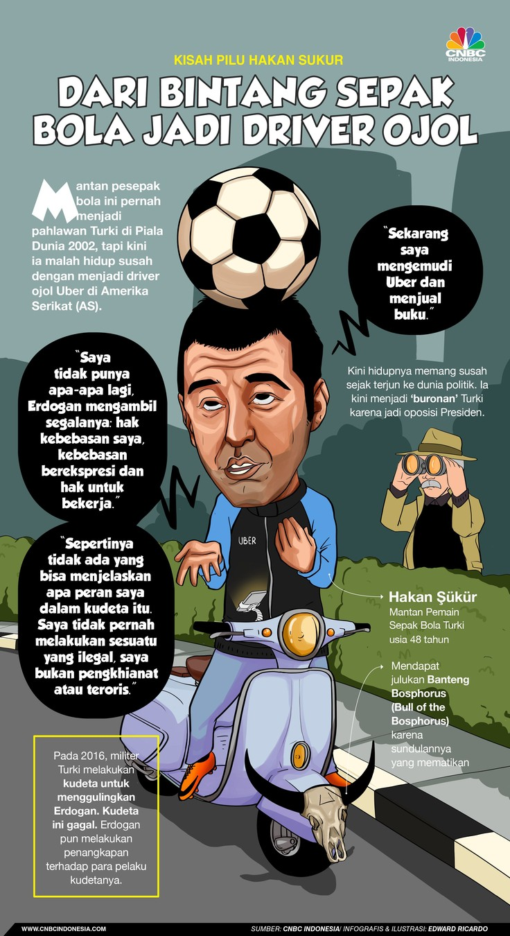 Hakan Sukur: Pahlawan Timnas Turki, Erdogan & Driver Ojol