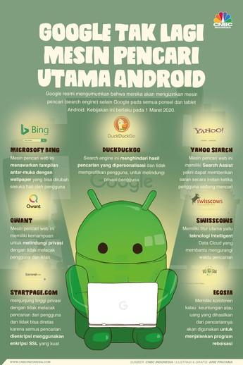 Google Tak Lagi Mesin Pencari Utama di Android & Penggantinya