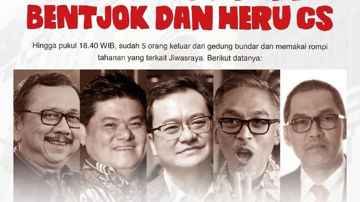 Kejagung Ungkap Alasan Tahan Bentjok & Hendrisman Rahim Cs