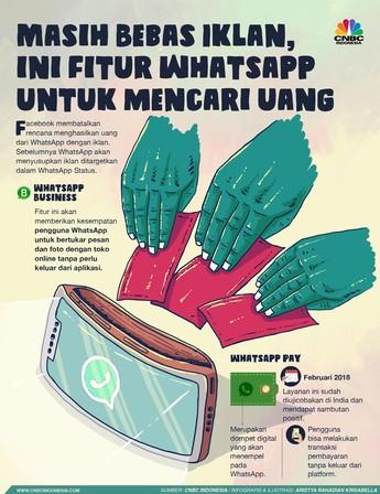 Bukan Iklan, Ini Fitur Baru Whatsapp Buat Cari Uang