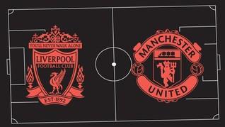 INFOGRAFIS: Prediksi Susunan Pemain Liverpool vs MU