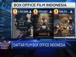 Jajaran Box Office Indonesia pada Pekan Ini