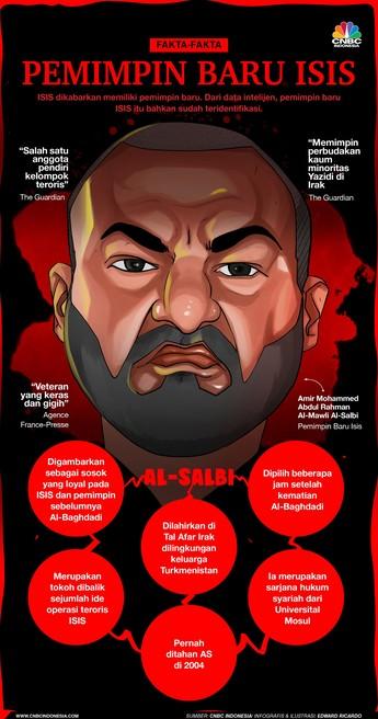 Heboh Pemimpin Baru ISIS Pengganti Al-Baghdadi