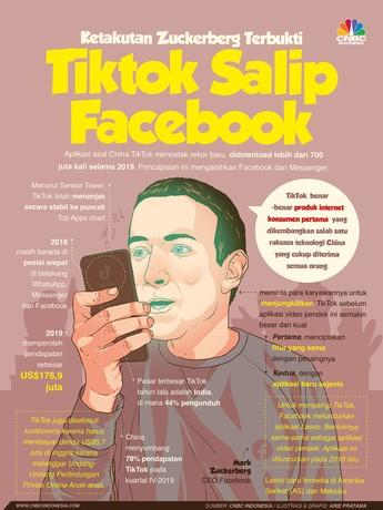 Kekhawatiran Zuckerberg Mulai Terbukti, TikTok Salip Facebook