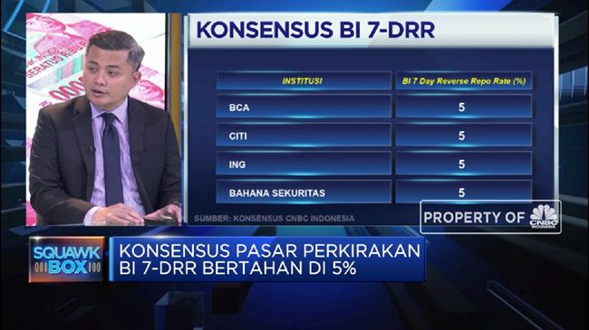 BMRI Ekonom Bank Mandiri Proyeksi BI Pertahankan Suku Bunga Acuan