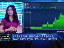 Kulik Kinerja BRI, Analis Pasang Target Price BBRI di 5.100