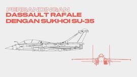 INFOGRAFIS: Perbandingan Dassault Rafale dengan Sukhoi SU-35
