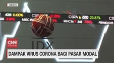 VIDEO: Dampak Virus Corona Bagi Perekonomian