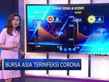 Bursa Asia Terinfeksi Corona