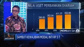 Langkah Asbisindo Dukung Percepatan Pertumbuhan Bank Syariah