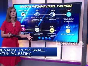 Skenario Trump-Israel untuk Palestina