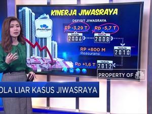 Bola Liar Kasus Jiwasraya