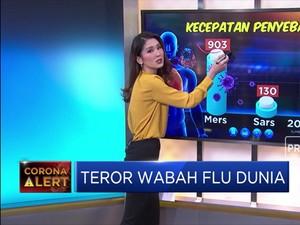 Teror Wabah Flu Dunia