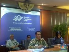 BPS Buka-bukaan Soal Ekonomi RI yang Cuma Tumbuh 5,02%