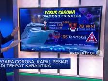 Gara-gara Corona, Kapal Pesiar Jadi Tempat Karantina