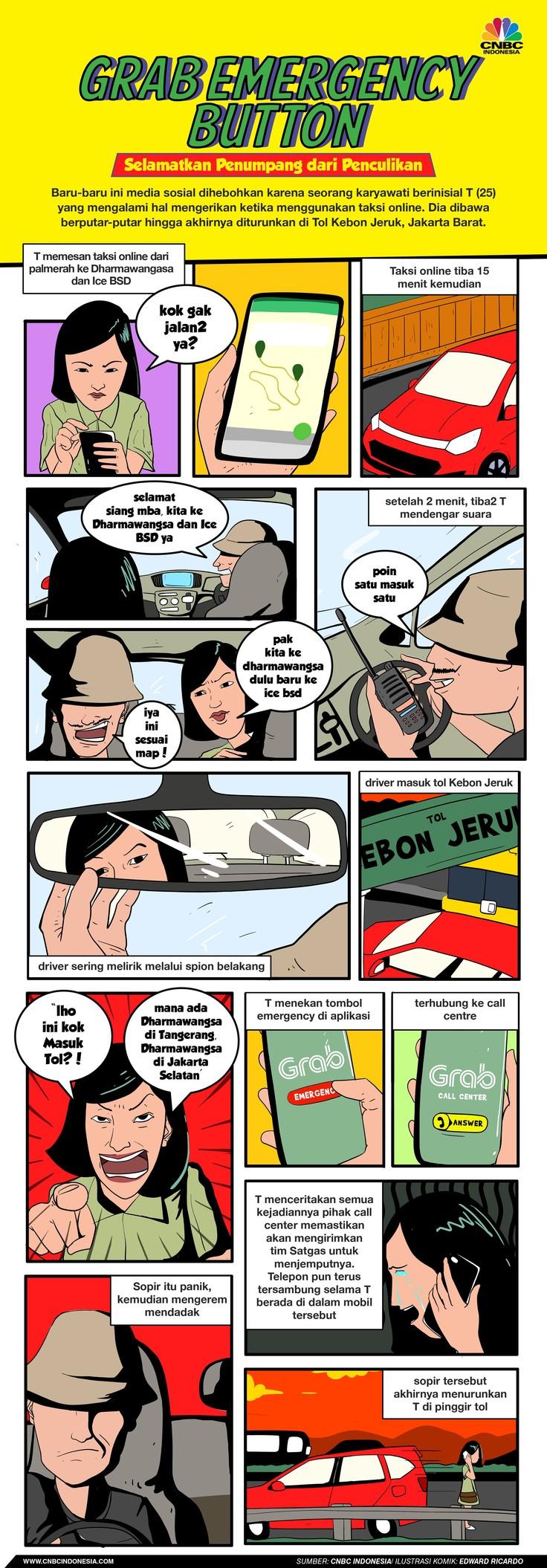 Dia dibawa berputar-putar hingga akhirnya diturunkan di Tol Kebon Jeruk, Jakarta Barat.