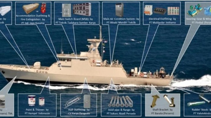 Kapal buatan PT PAL tersebut ternyata juga di-ekspor ke Filipina, Malaysia, Thailand dan UEA.