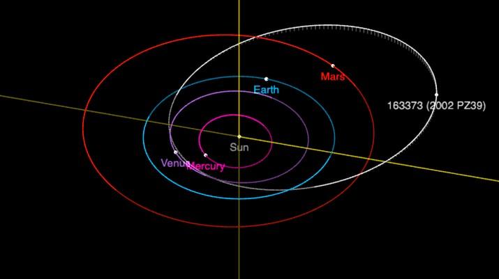 Begini Simulasi Penampakan Asteroid Raksasa yang Dekati Bumi
