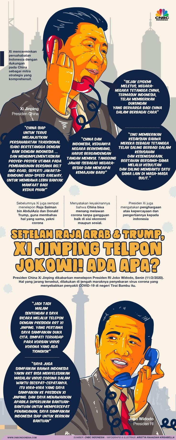 Jokowi dan Xi Jinping Ngobrol via Telepon, Bahas Apa?