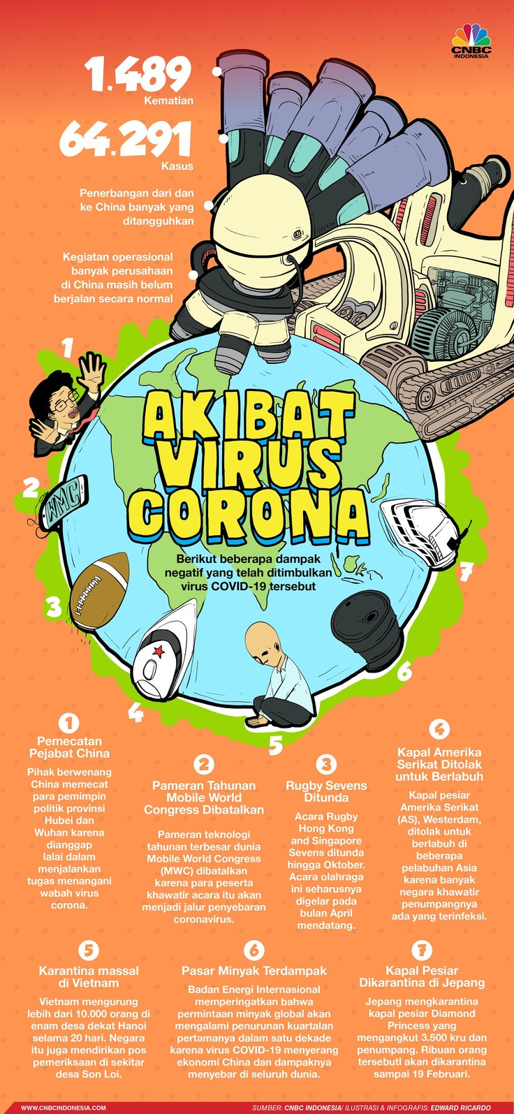Fakta Mengejutkan Virus Corona Makan Korban Nyaris 1.500 Jiwa