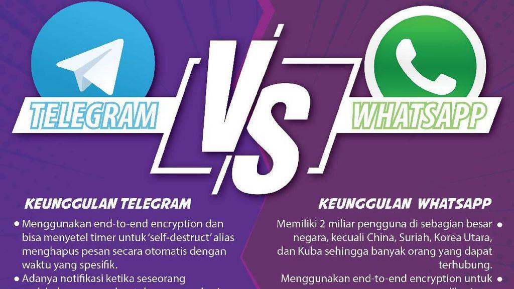 Adu Keren Telegram Lawan WhatsApp