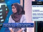 Terimbas Corona,Ekonom: Ekspor Turun & Neraca Dagang Tertekan