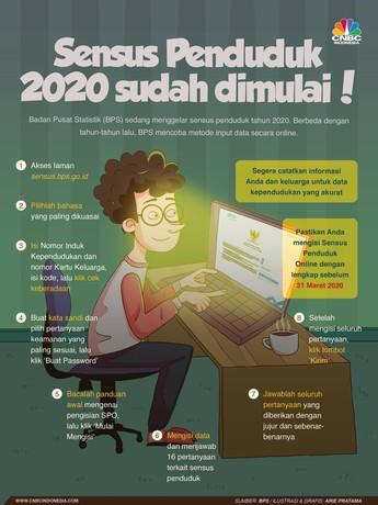 BPS Gelar Sensus Penduduk Online 2020, Begini Tahapannya