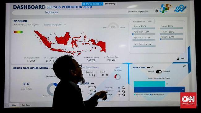 Pakar: Data Sensus Penduduk Online 2020 BPS Bisa Bocor