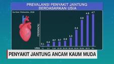 VIDEO: Ancaman Penyakit Jantung Bagi Kaum Muda