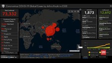 VIDEO: Korban Tewas Terinveksi Covid-19 Menjadi 1.873 Orang