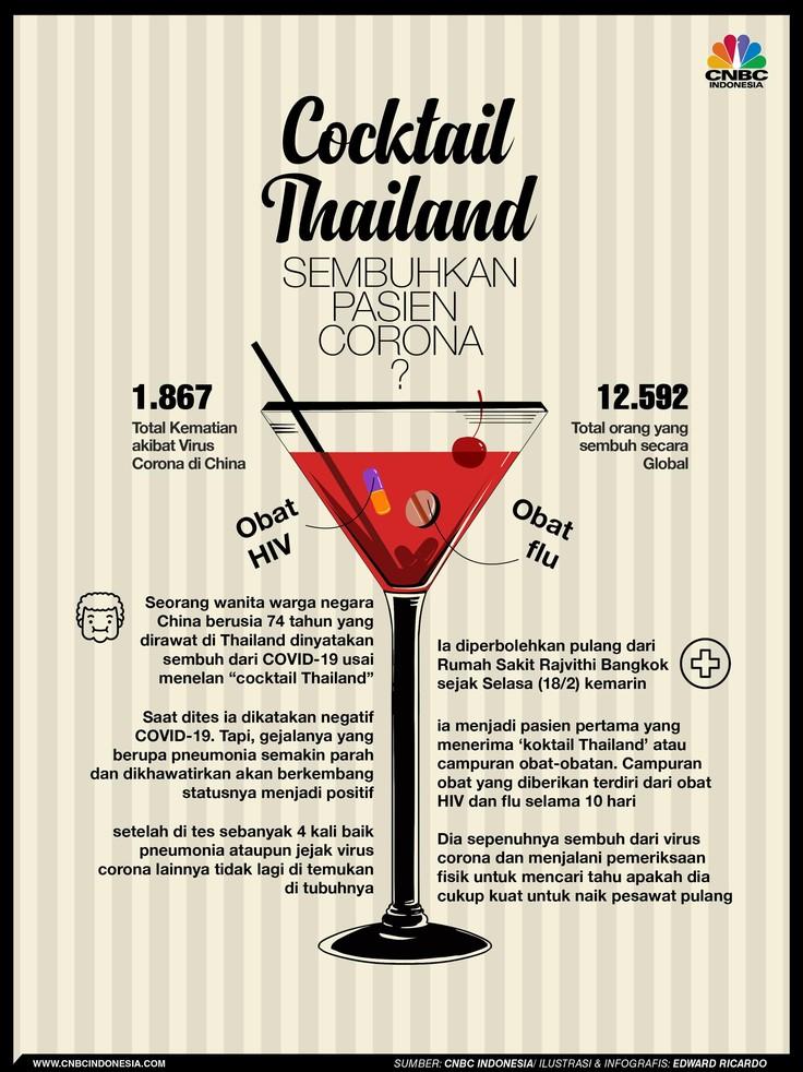Heboh, di Thailand seorang pasien corona bisa sembuh karena meminum ramuan 'cocktail' Thailand